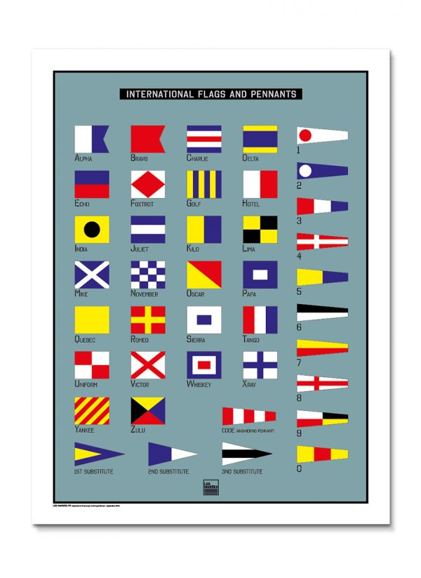 Illustration affiche code international des signaux maritimes