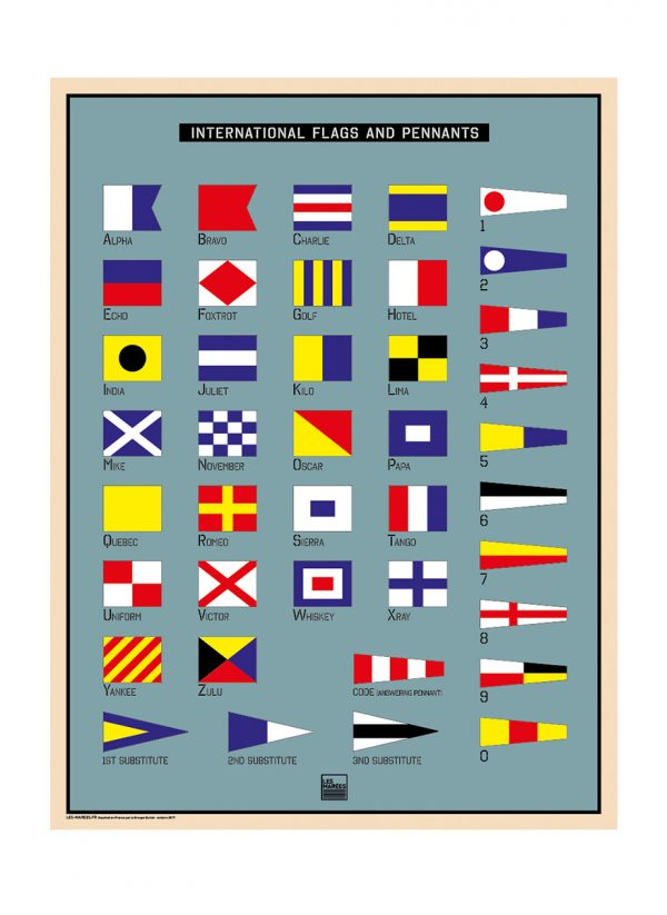 Illustration imprimée sur bois de l''international flags